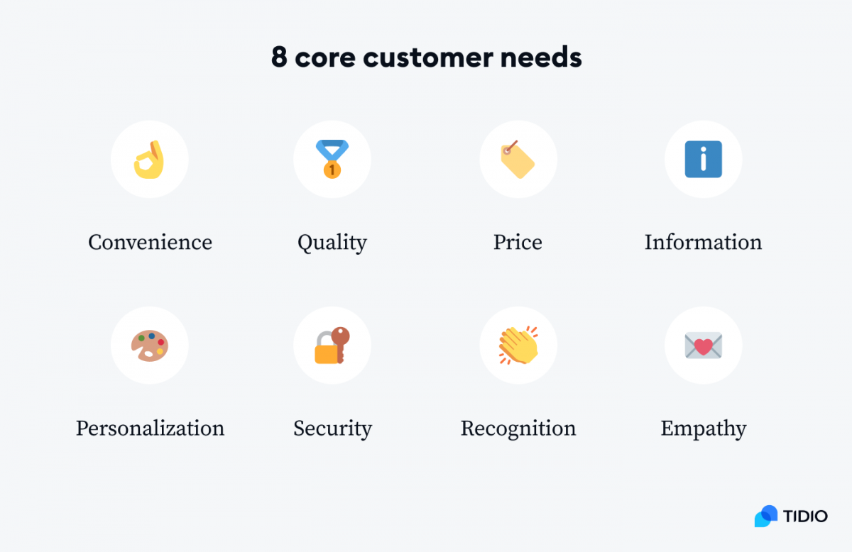 8 core customer needs: convenience, quality, price, information, personalization, security, recognition, empathy