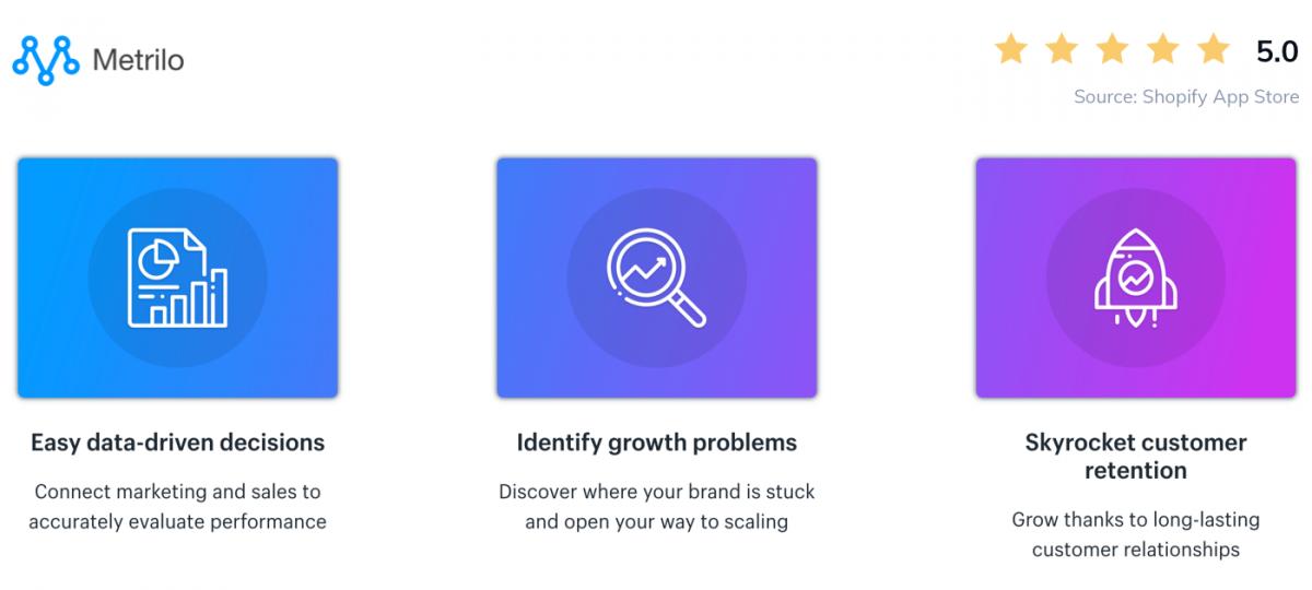 Screenshot of Metrilo app on Shopify Store