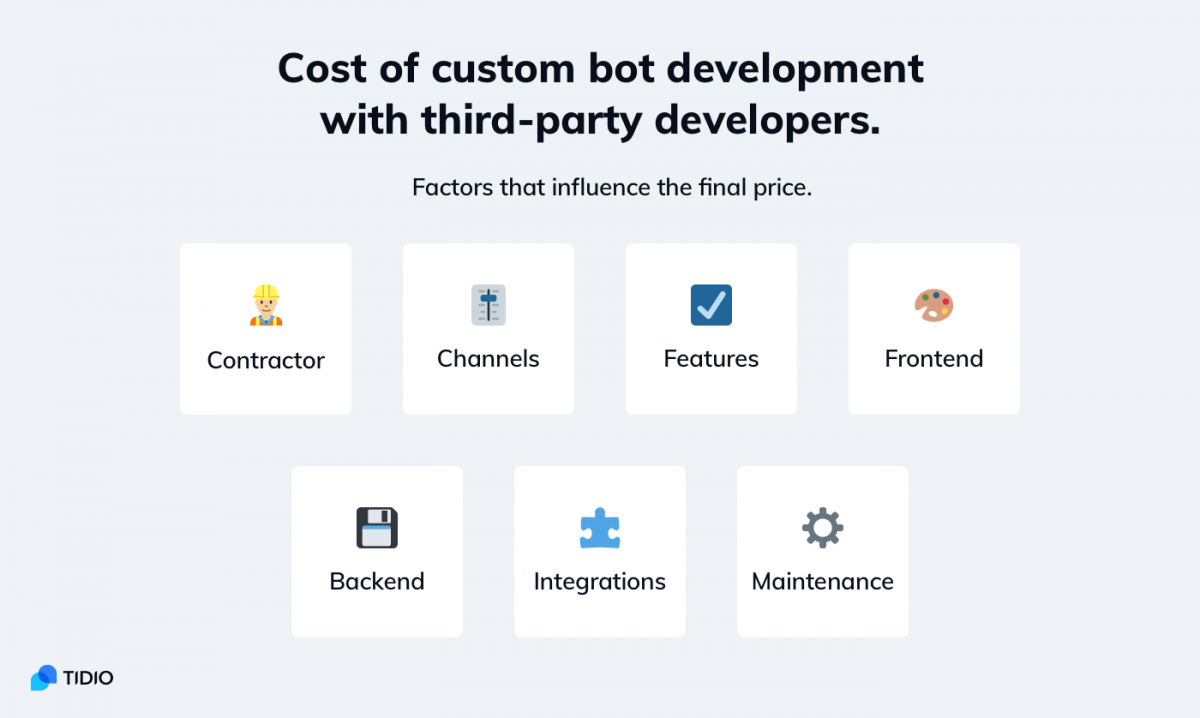 Summary of factors that need to be considered when developing a chatbot with third-party companies