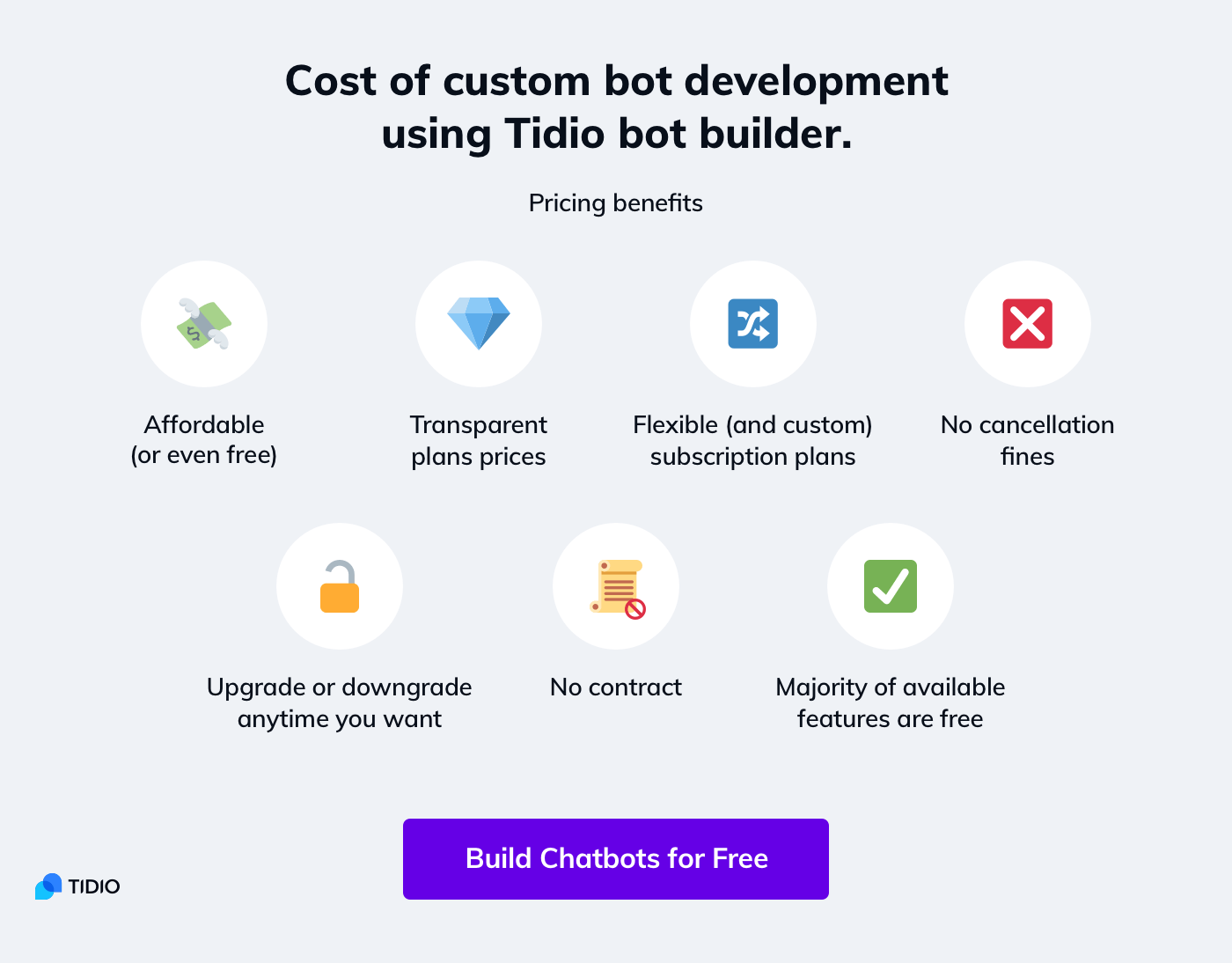 Cost of Tidio chatbots