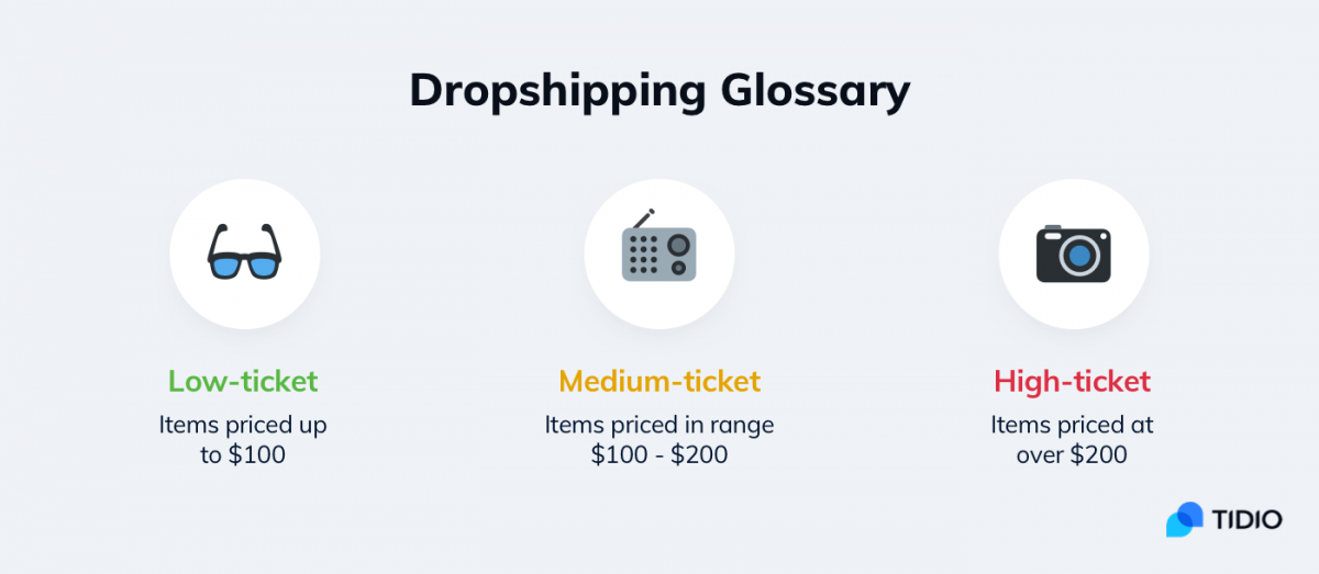 Types of dropshipping