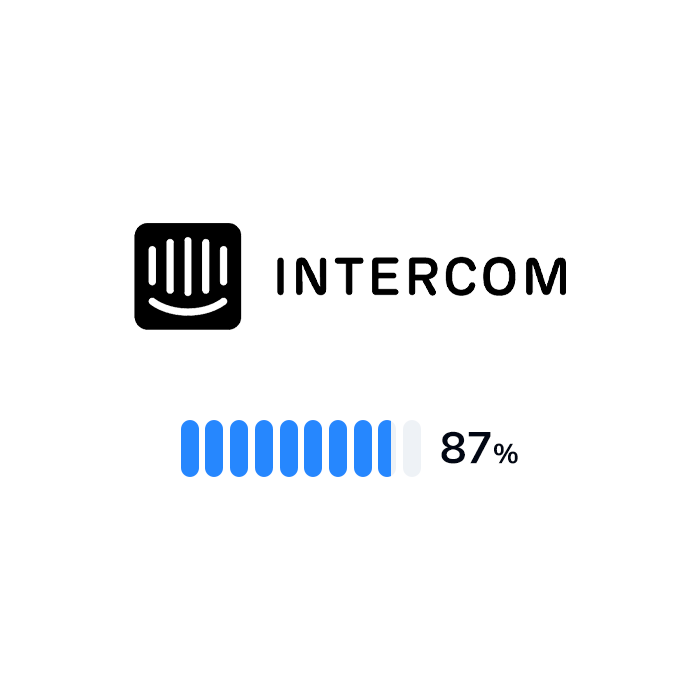 The logo and rating of Intercom