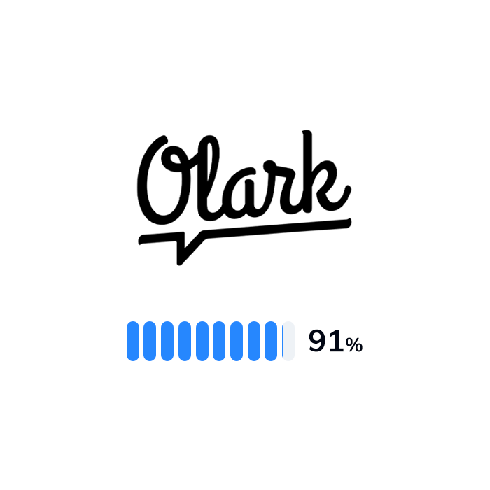 The logo and rating of Olark
