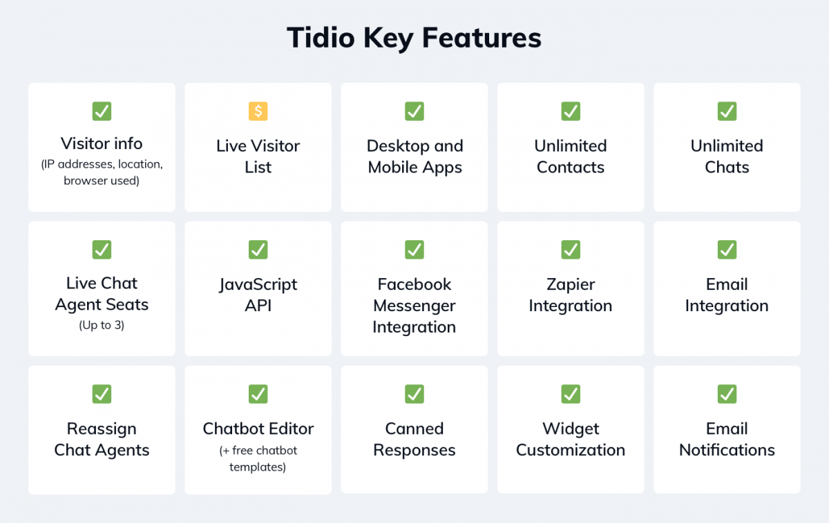 Tidio live chat key features
