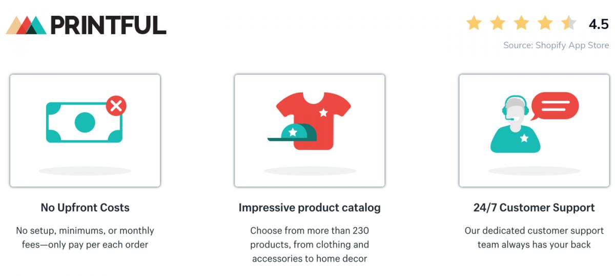 Screenshot of Printful app on Shopify Store