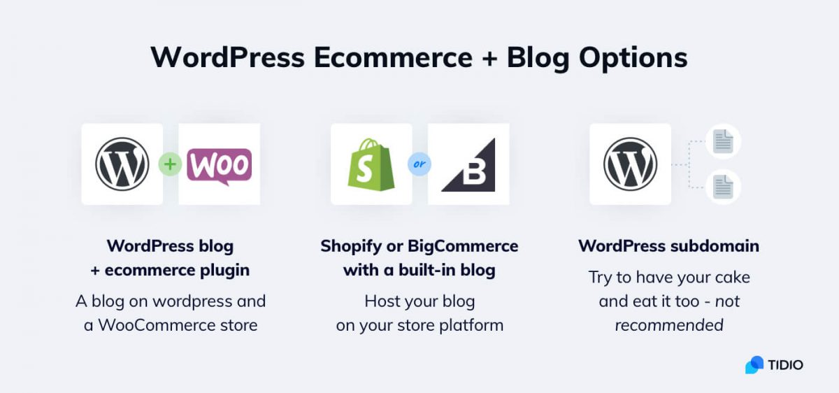 WordPress eCommerce and different blog options