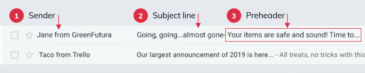 email structure