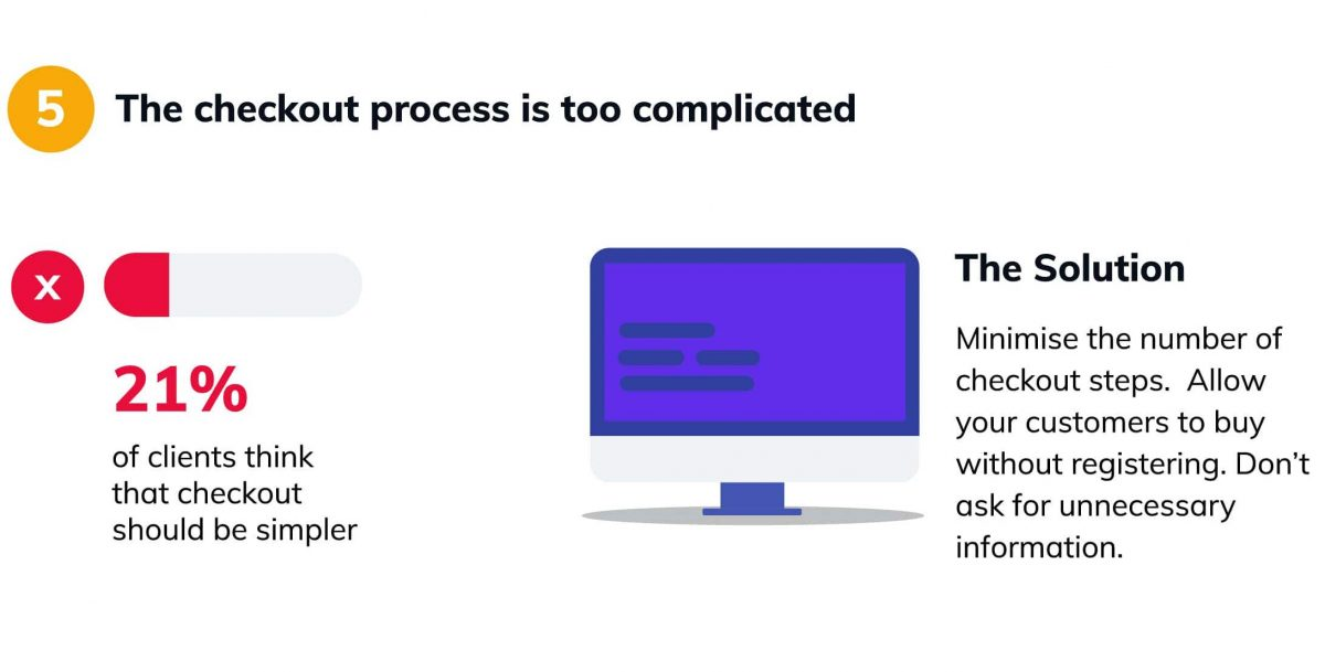 An abandoned cart info-graphic by Tidio about complicated checkout process