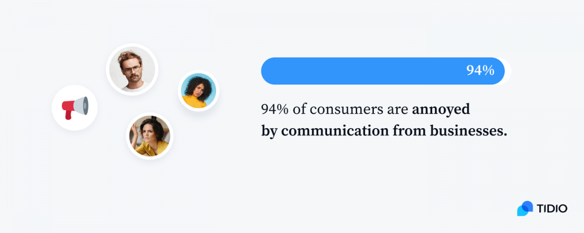 94% of consumers are annoyed by communication from businesses infographic