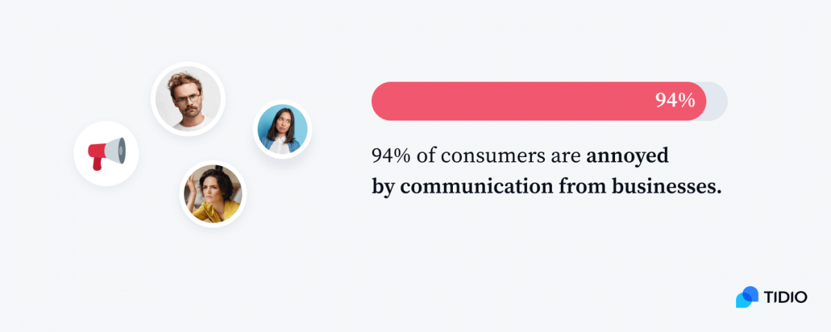 Infographic showing 94% of consumers are annoyed by communication from businesses
