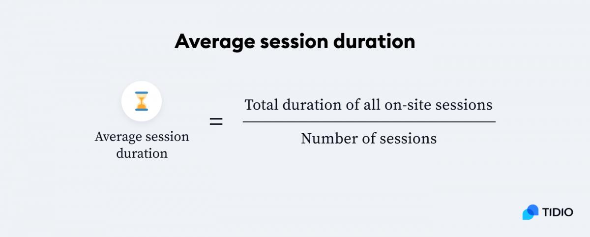 Average session duration formula