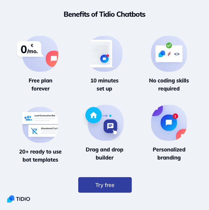 The benefits of using Tidio - ecommerce