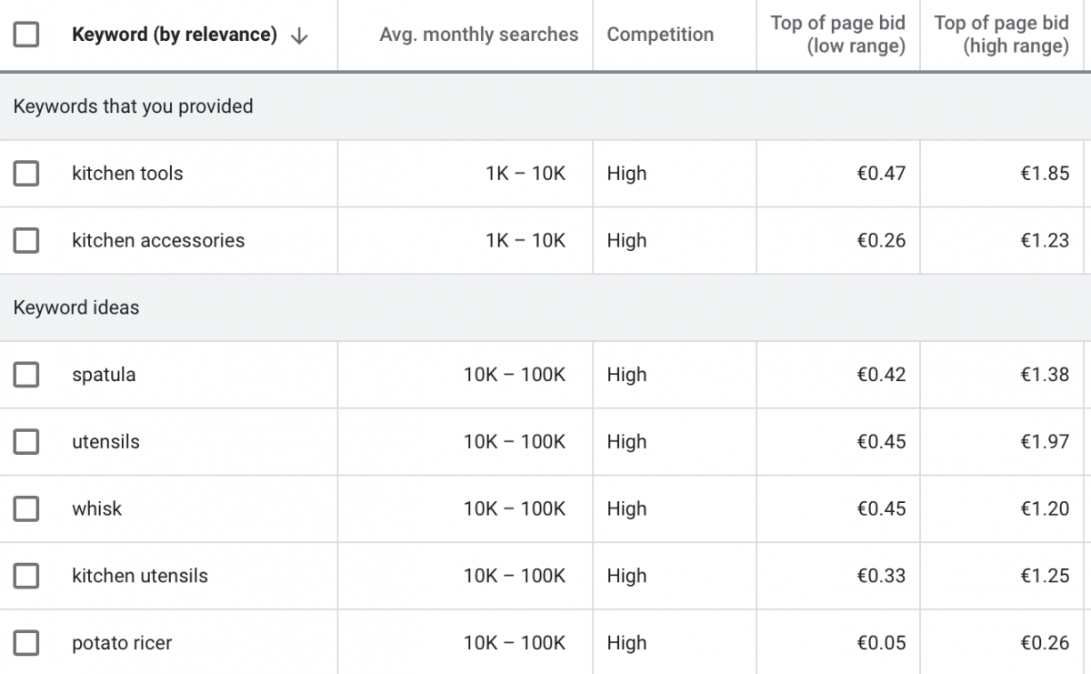 Keyword research tools can suggest more ideas for top dropshipping products to sell