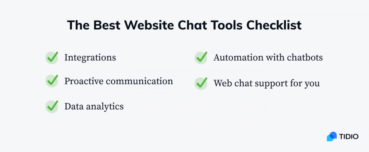 The best website chat tools checklist