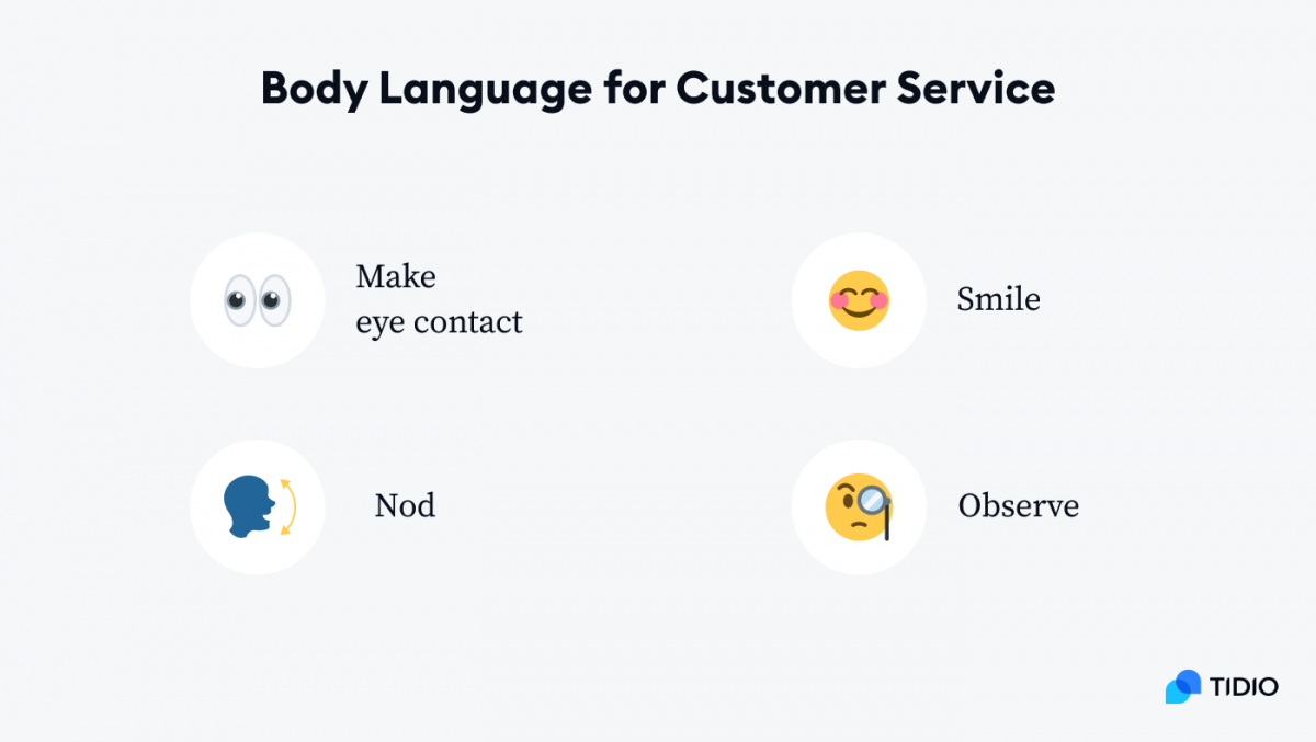 Body Language for customer service: make eye contact, nod, smile and observe