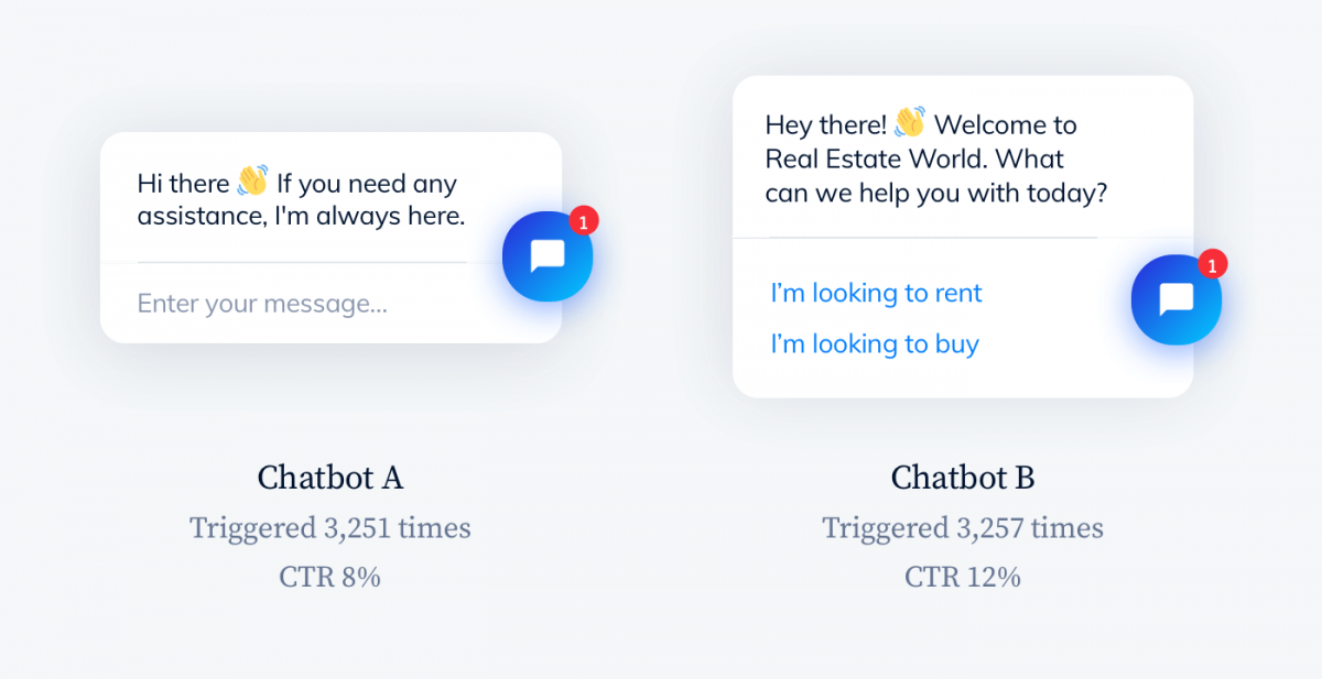 Conversion rates of 2 different chatbot welcome messages