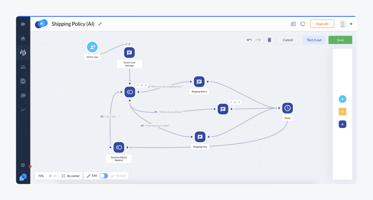 Chatbot's messages tree view in Tidio panel