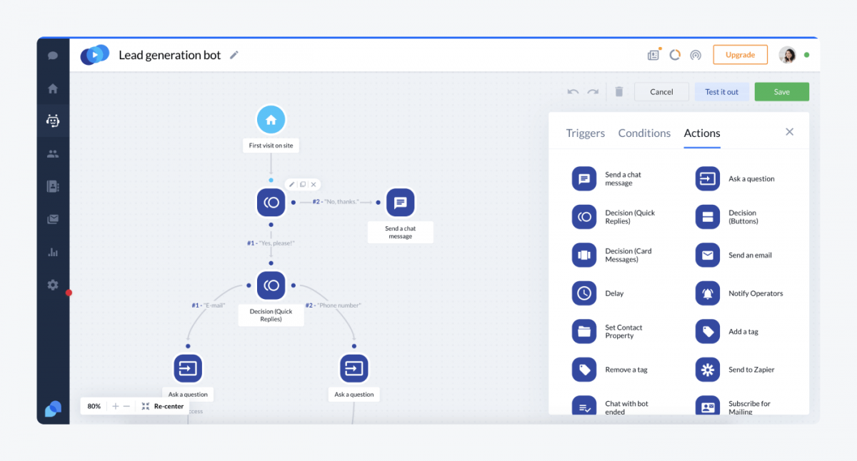 Chatbot editor with basic chatbot decision nodes connected