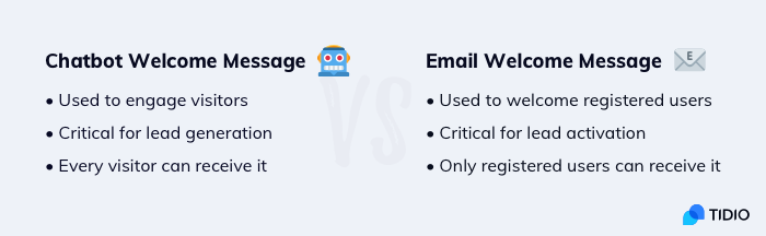 Differences between chatbot and email welcome messages