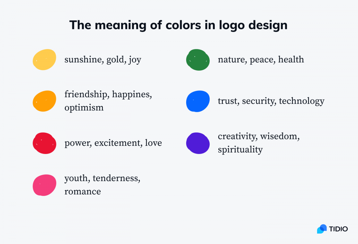 the meaning of colors in logo design