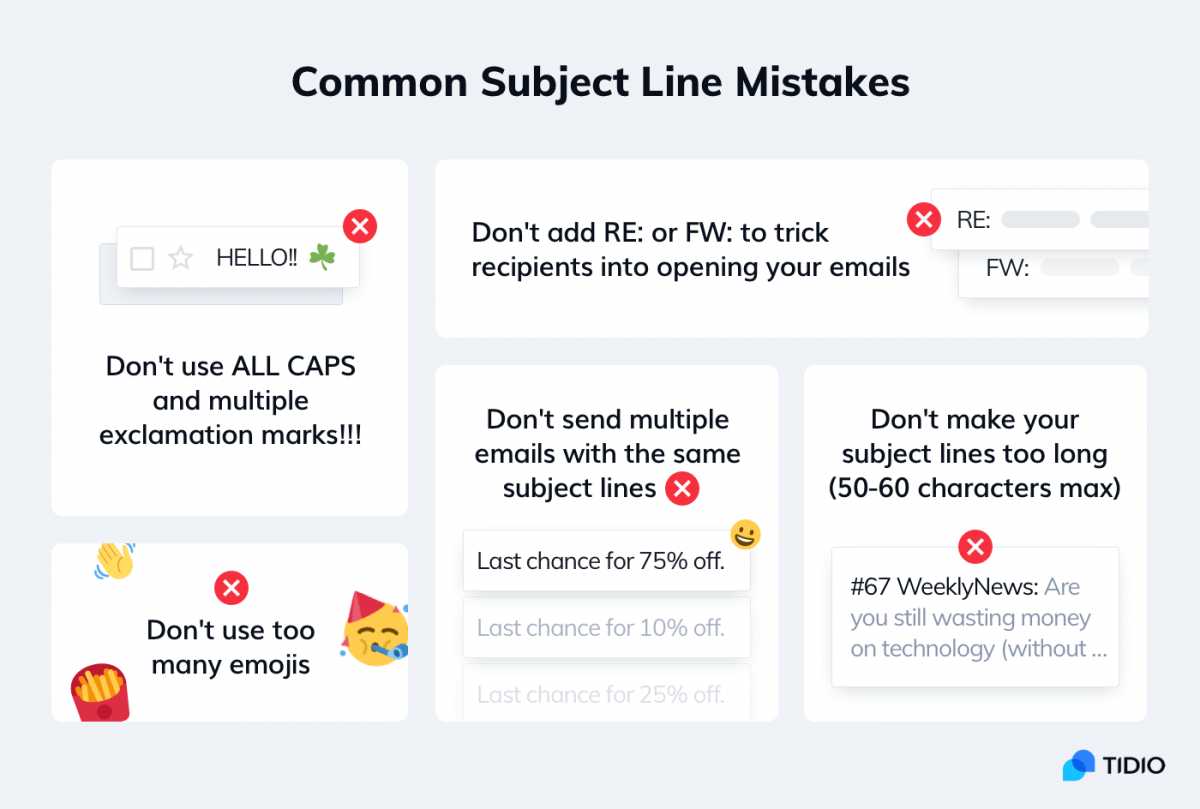 An infographic showing common subject line mistakes