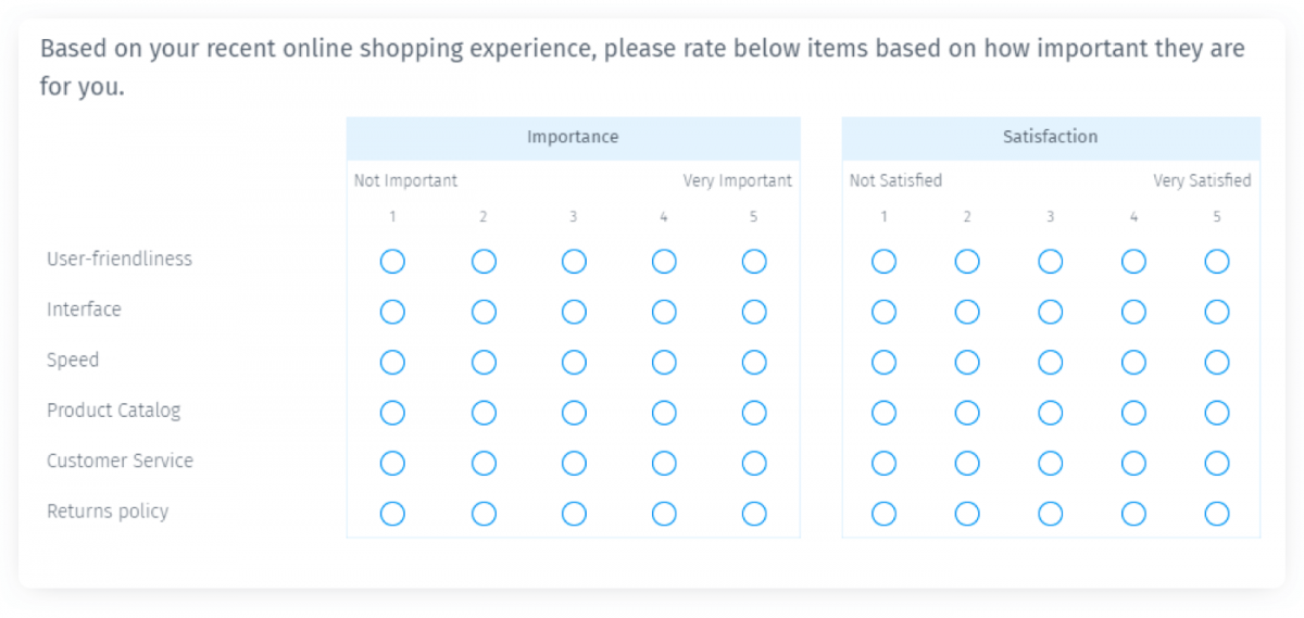 An example of CSAT survey using Likert scale