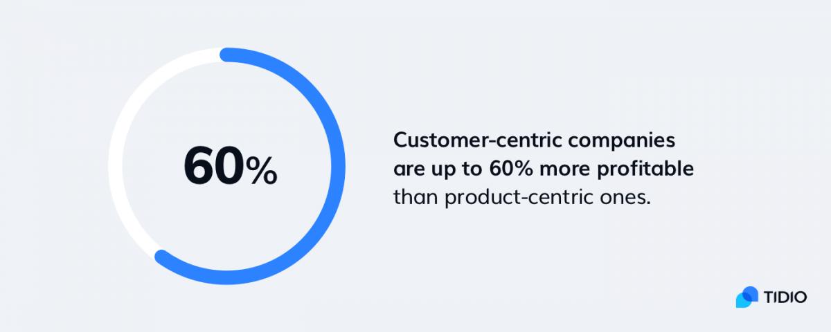 Customer feedback statistics on customer-centric companies.