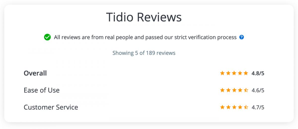 Customer feedback on review platforms
