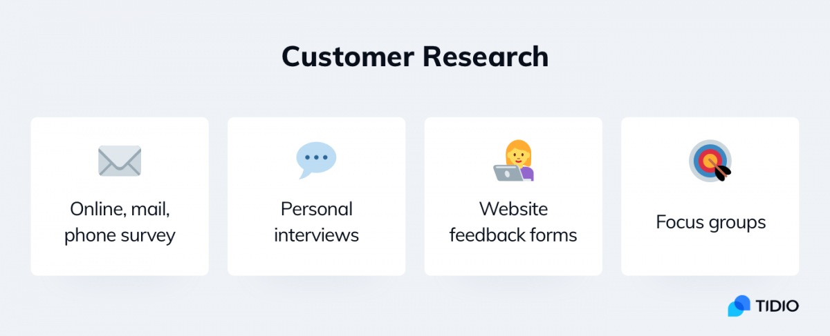 4 customer research strategies for creating better sales processes