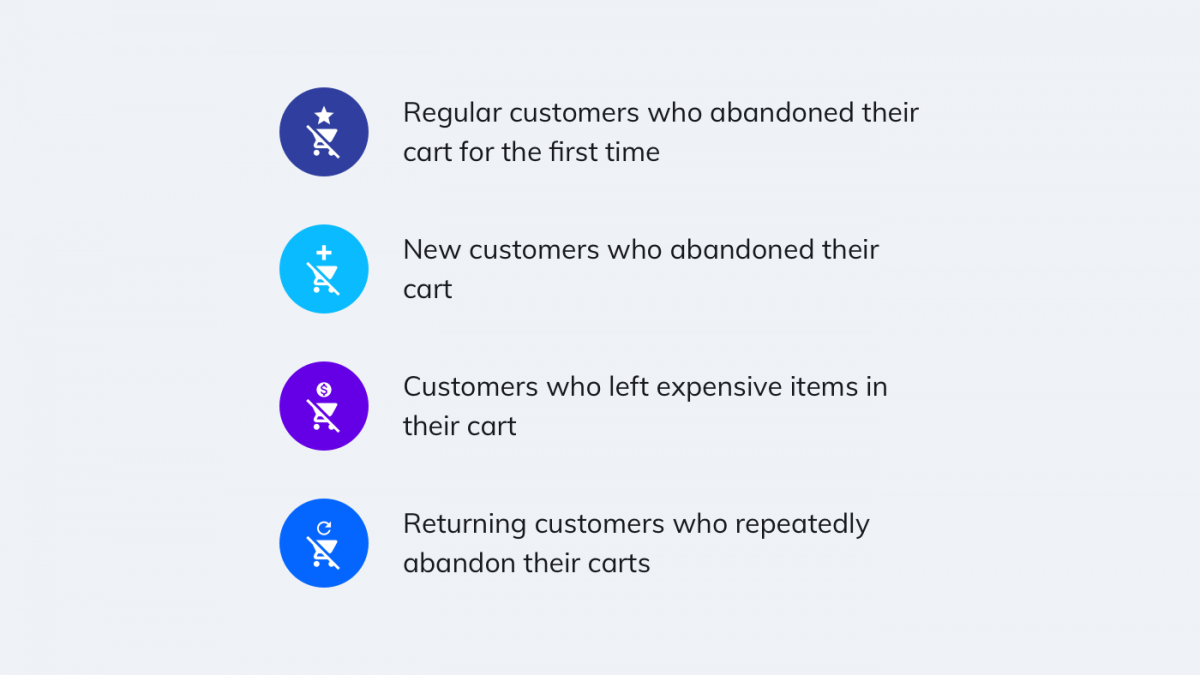 Different ideas for customer segmentation based on cart abandonment factor.
