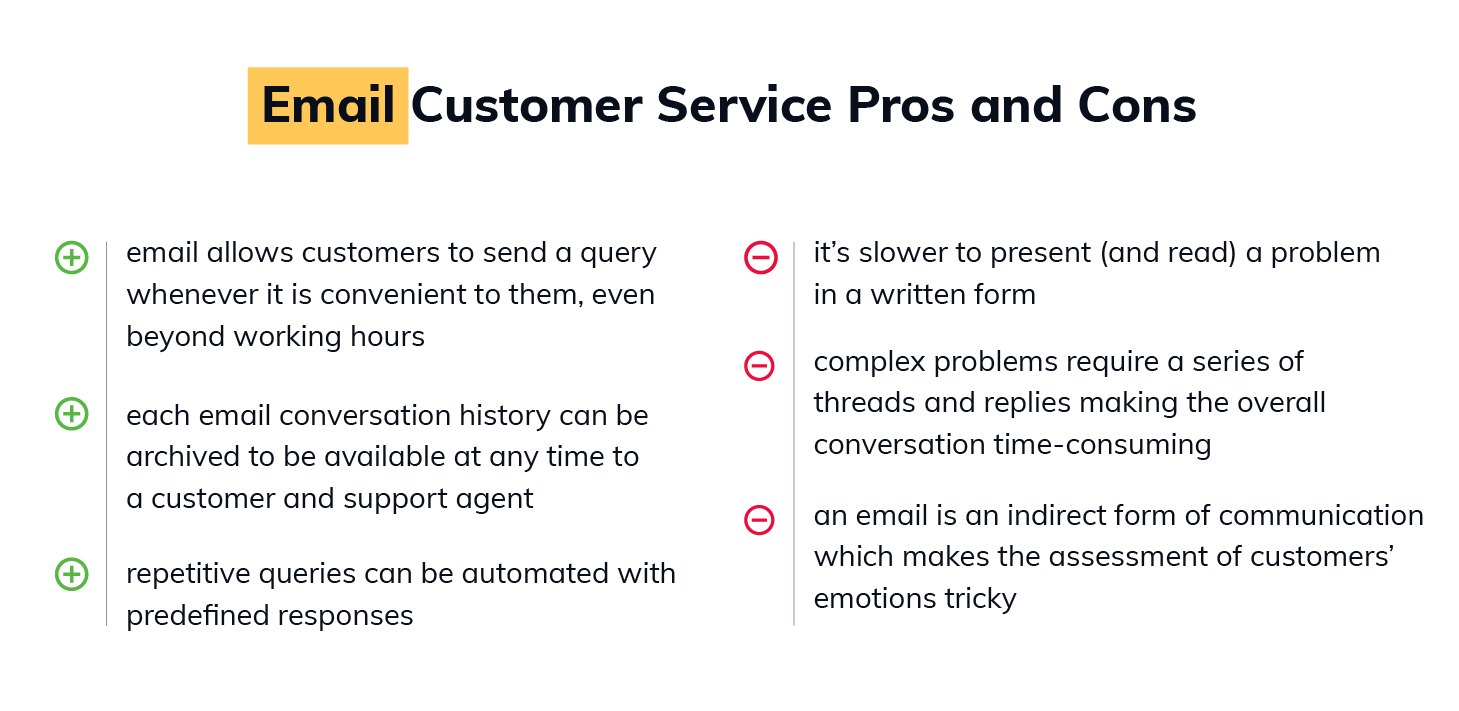 Pros and Cons of Email Customer Service