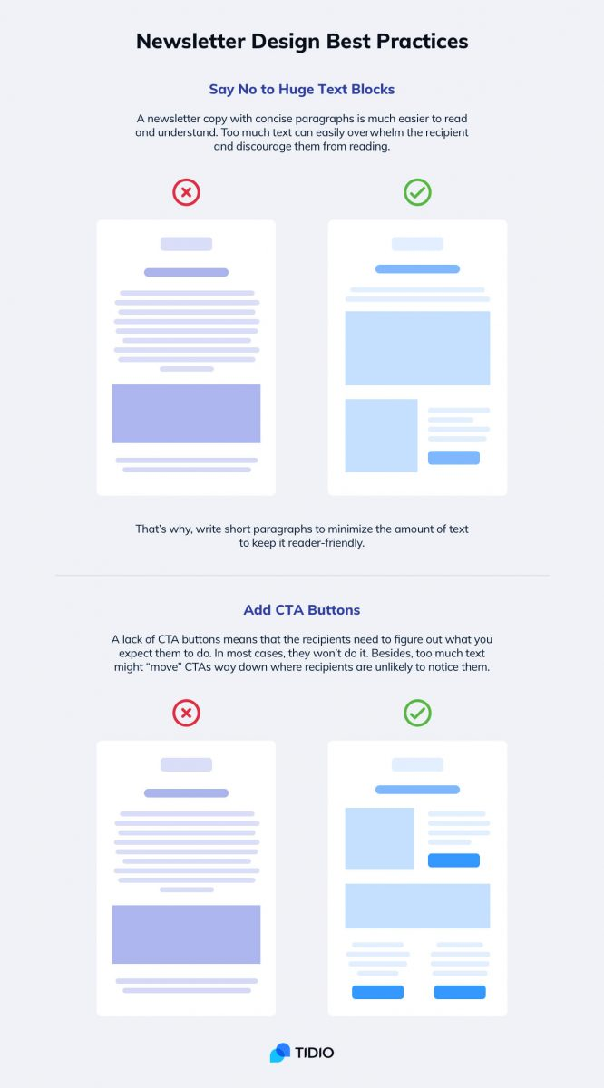 An infographic with email newsletter design best practices related to text blocks and CTAs