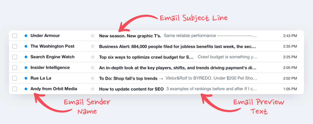 An infographic about the difference between sender name, subject line, and preview text