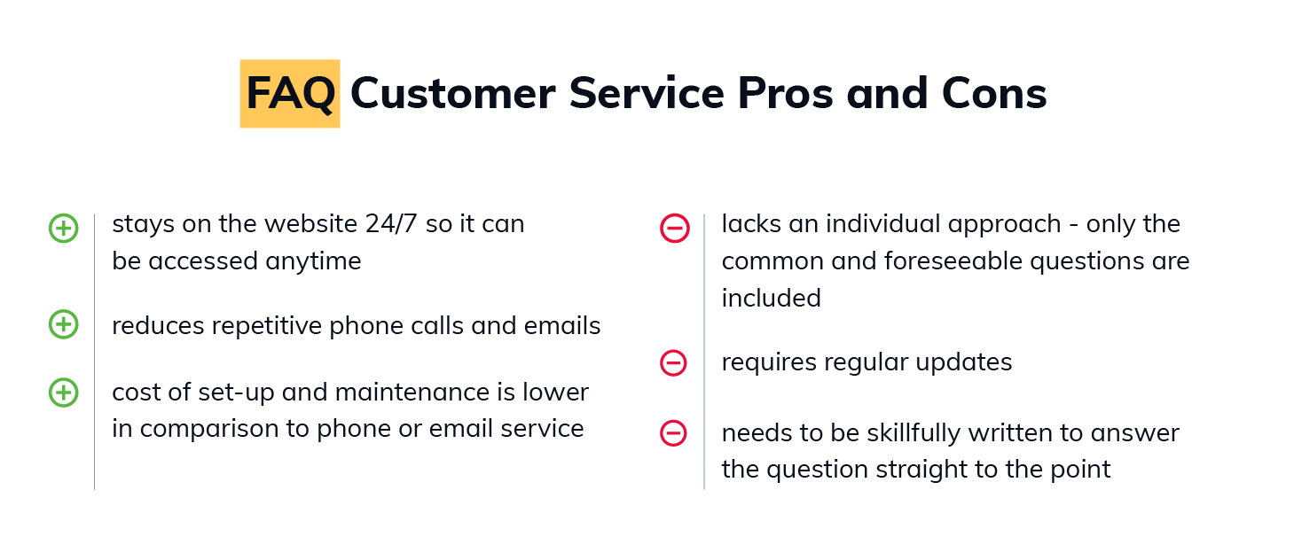 Pros and Cons of FAQ Customer Service