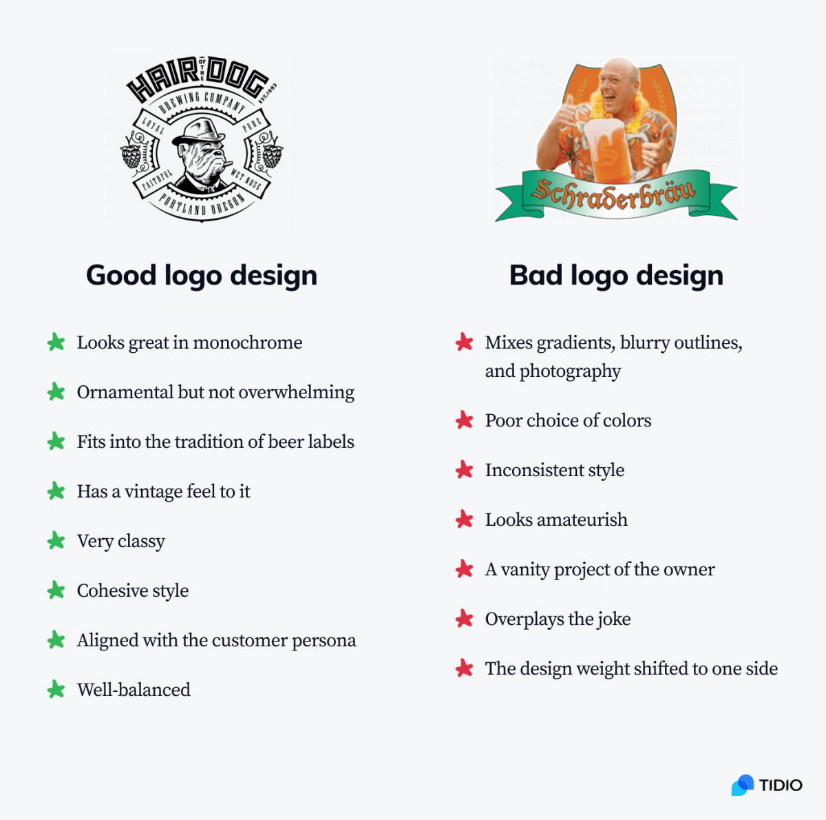 Main differences between a good and bad logo design