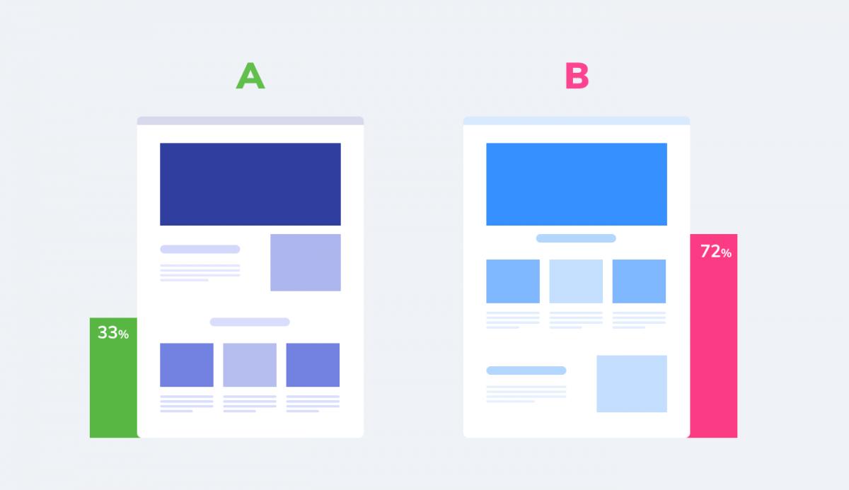 优化 Shopify 登陆页面的 8 个 Kickass 技巧插图(24)