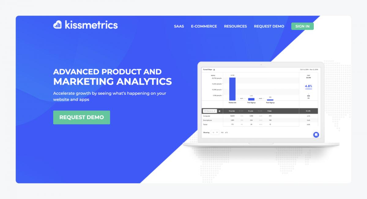 KissMetrics's homepage