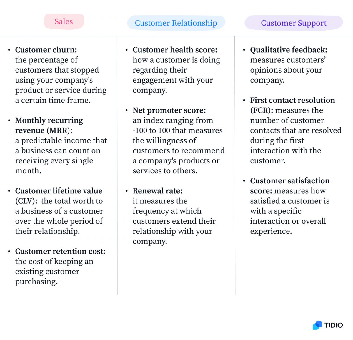 Table with main kpis in three categories: sales, customer relationship, customer support