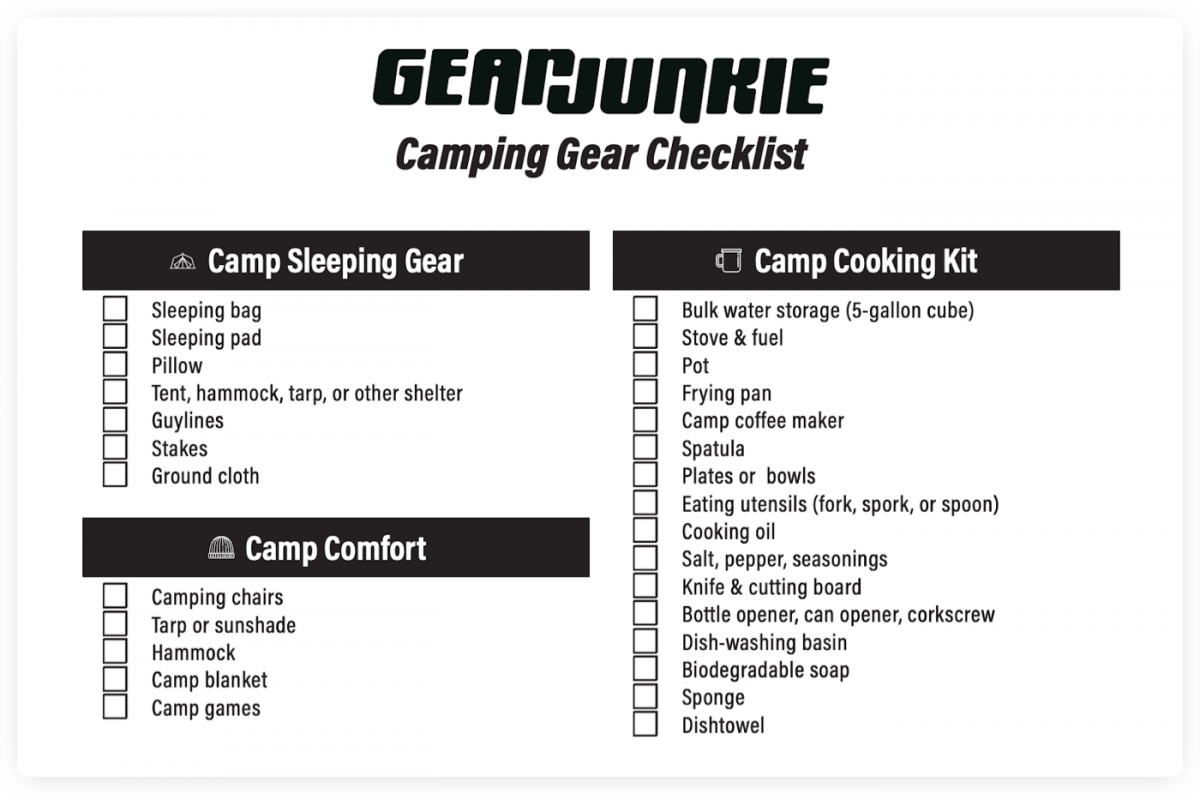 A checklist lead magnet example from GearJunkie