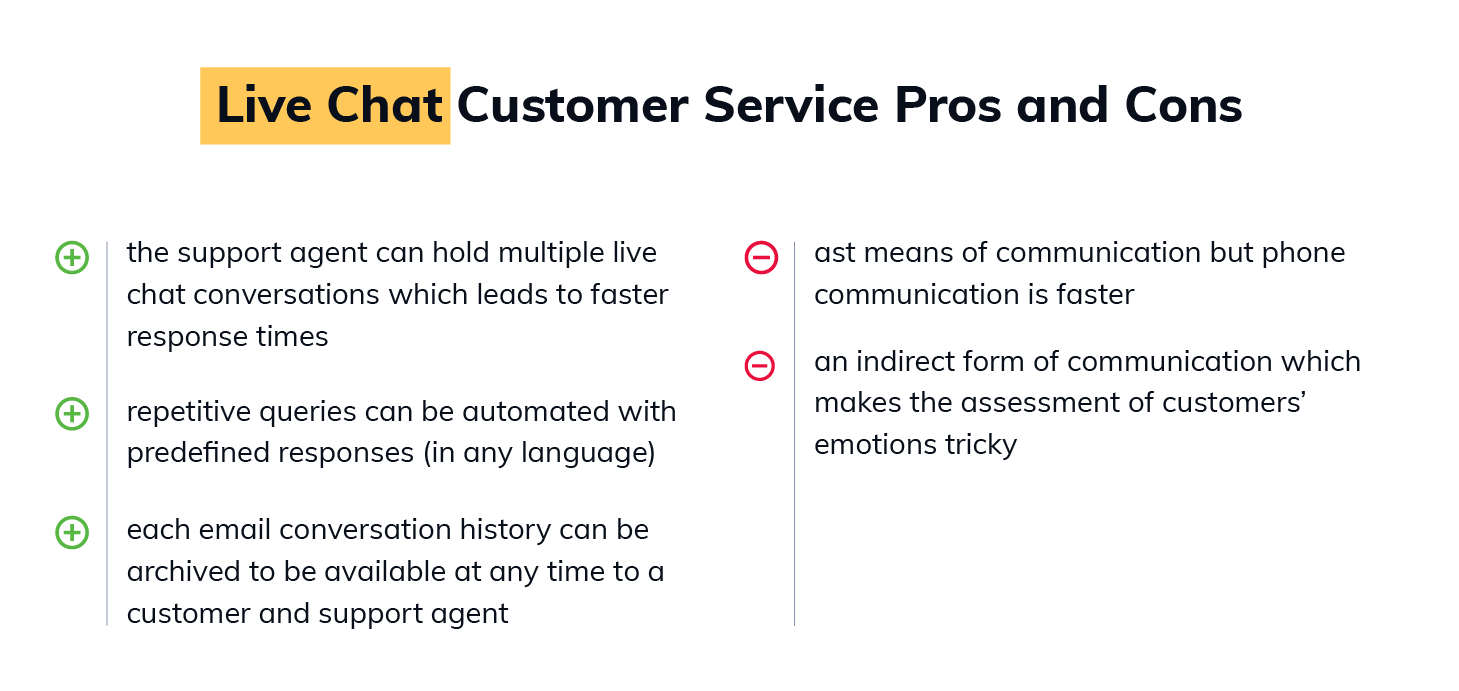 Pros and Cons of Live Chat Customer Service