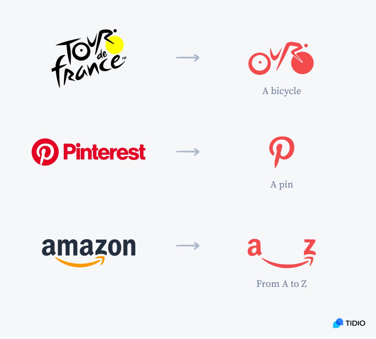 Good logo design examples