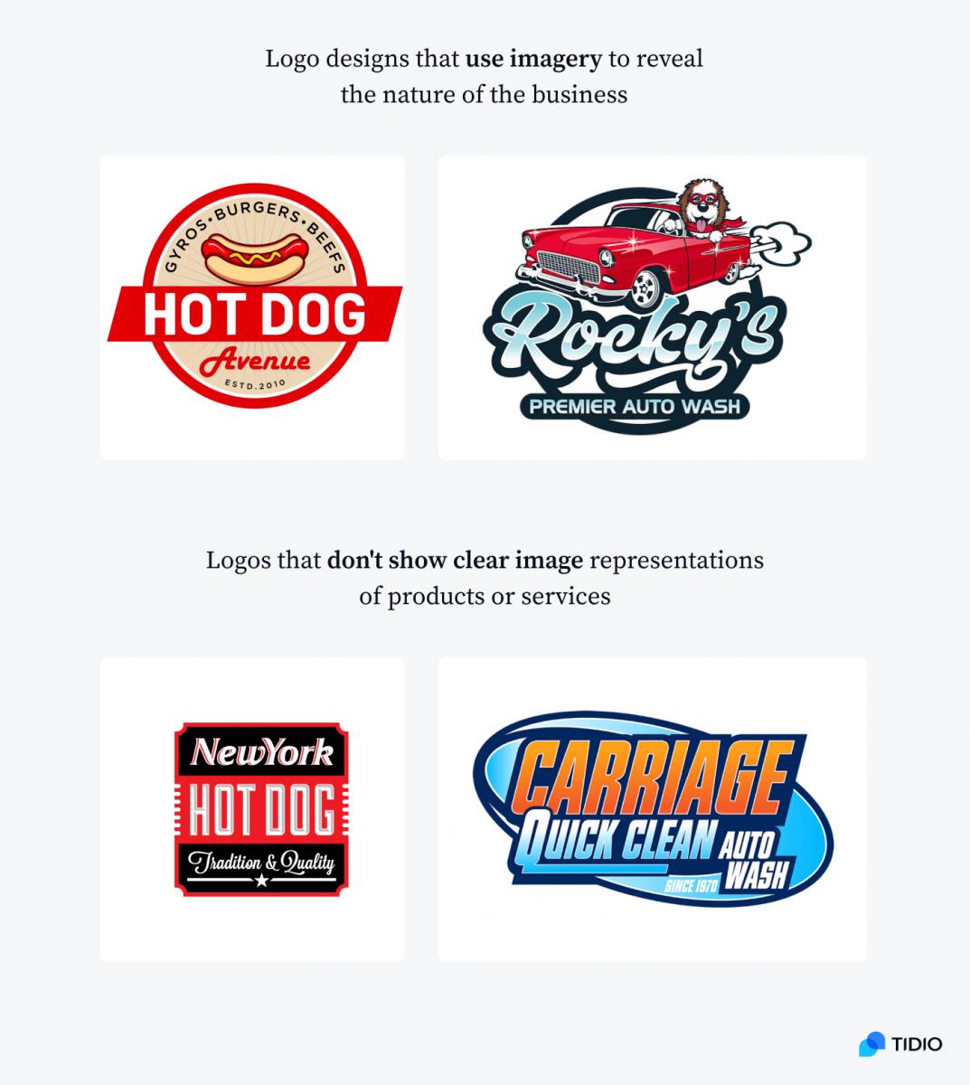Types of logos