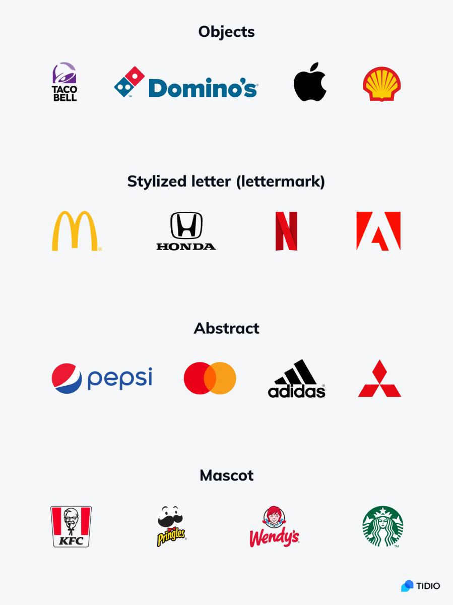Logo types examples