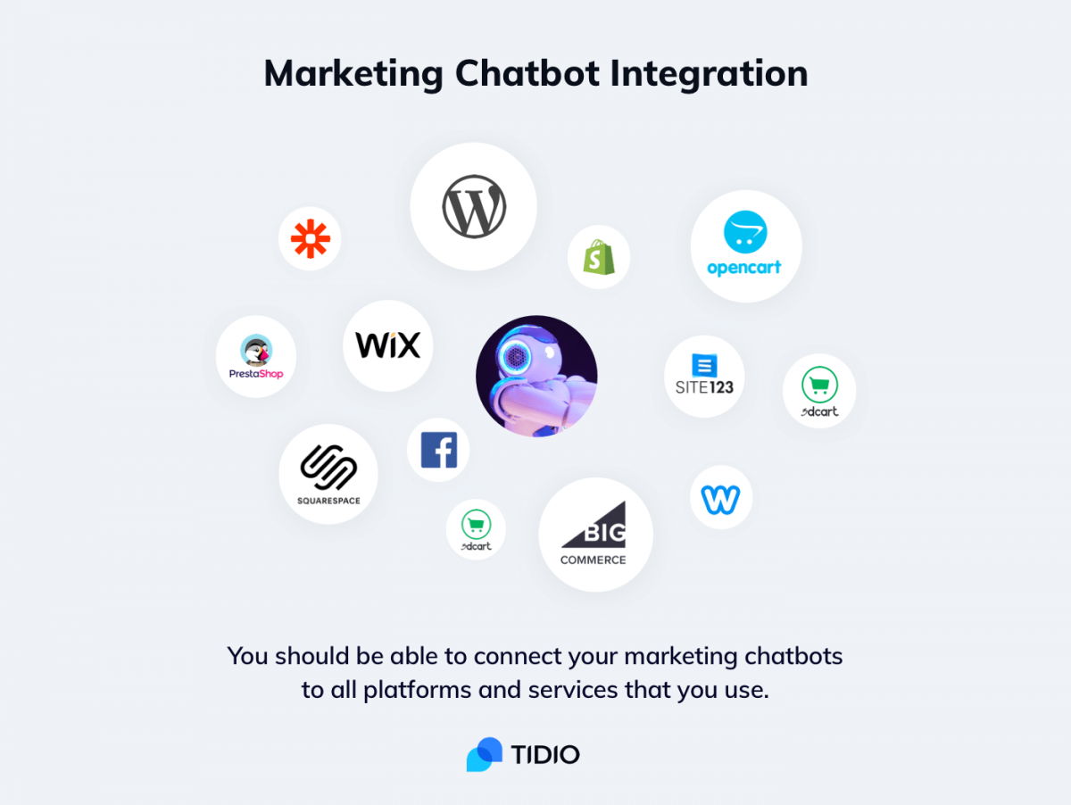 Marketing chatbot should integrate with all apps, tools, platforms, and services that you use.