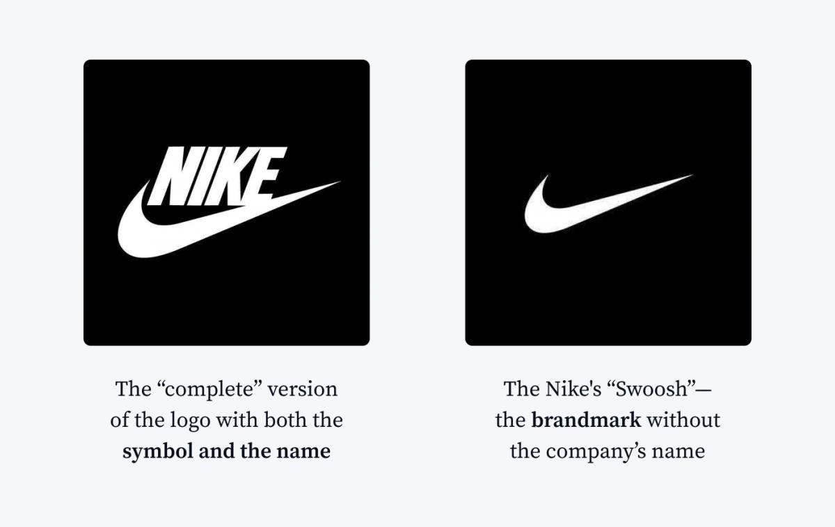Brand identity example - Nike