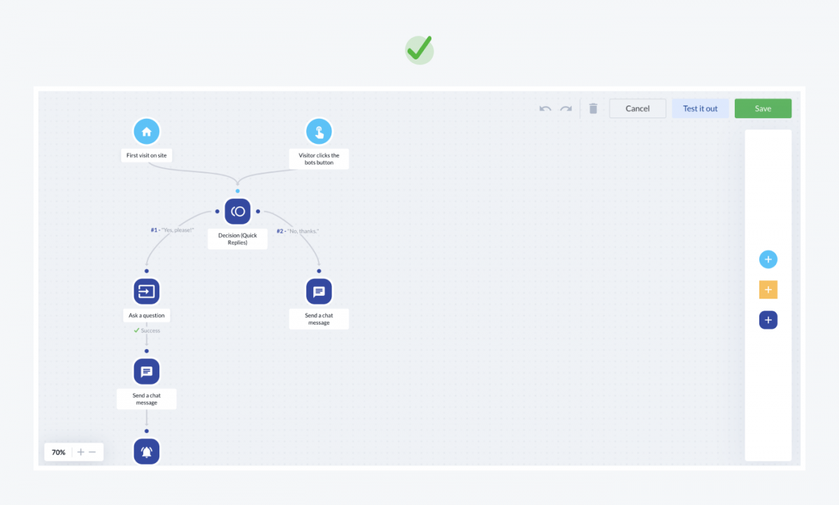 Good chatbot design example - chatbot flow view