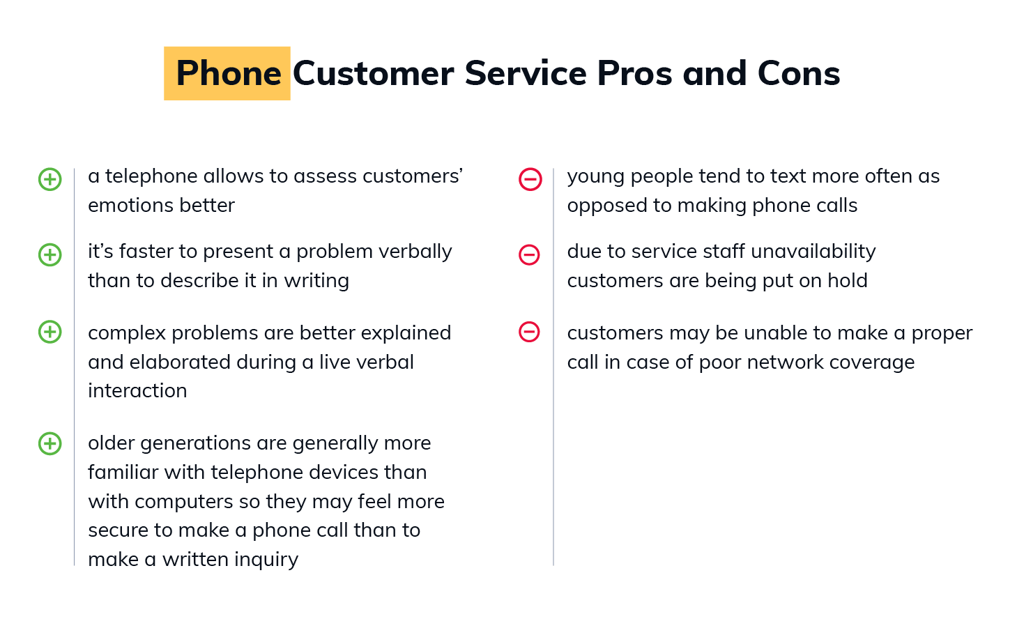 Pros and Cons of phone customer service