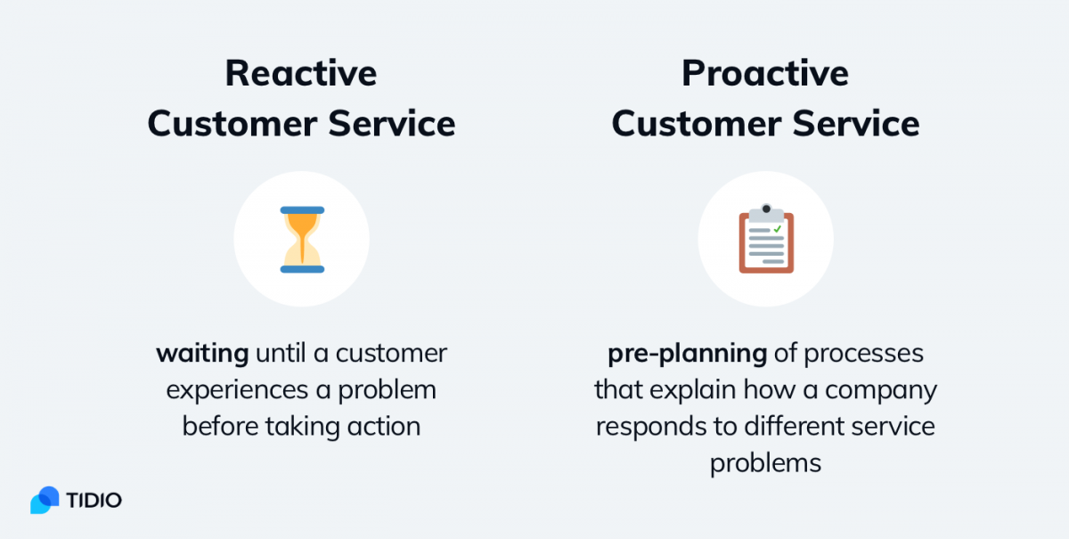 Infographic about the differences between reactive and proactive customer service