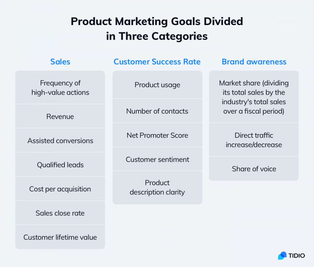 Table with product marketing goals divided in 3 categories