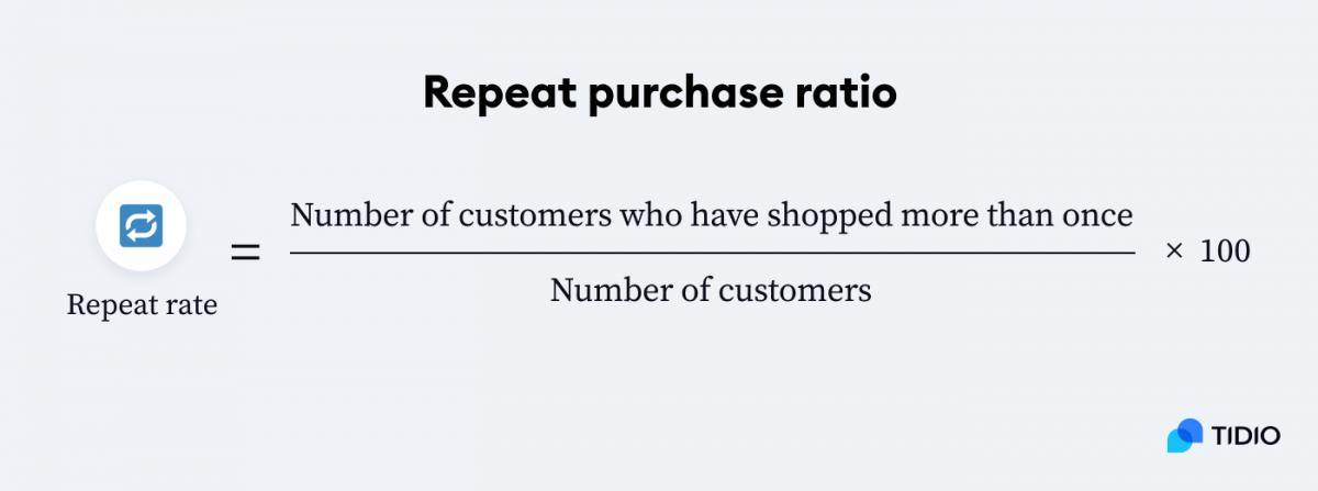 Repeat purchase ratio formula